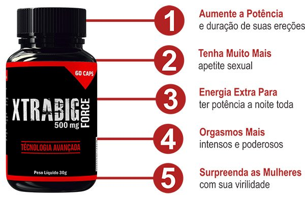 XtraBig Force Funciona